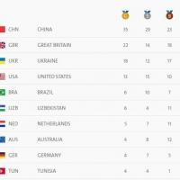 Украина третья: Медальный зачет Паралимпиады на 12 сентября